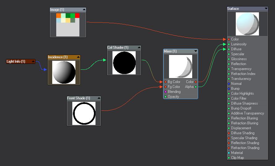 Node Editor Flow