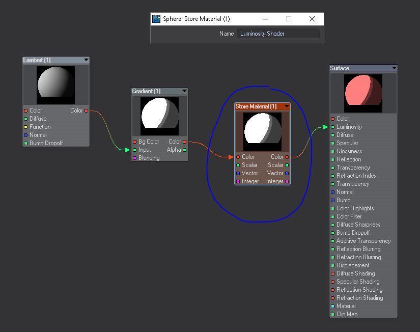 Im Lightwave3D Node Editor wird die Infomation vom Gradient Node durch den Store Material Node zum Luminosity Kanal durchgeschliffen